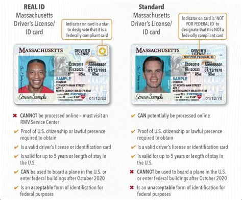 louisiana id card template real id is coming to mass here s what you need to