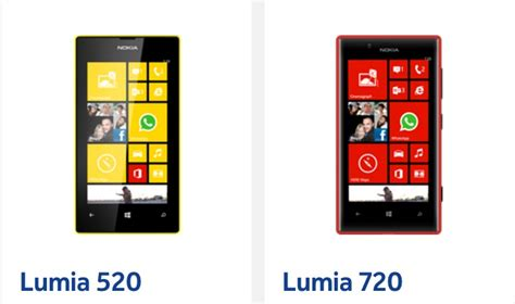 themes download for nokia lumia 520 nokia lumia 720 and 520 launch in italy 520 unboxing and