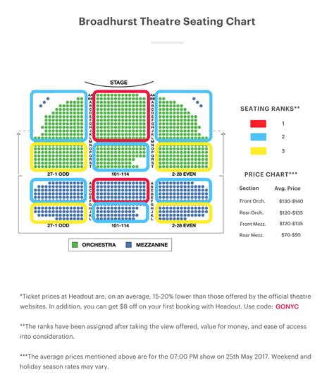 theatre seating broadhurst theater seating chart seating guide
