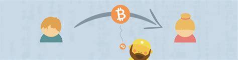 bitcoin transaction fee why are bitcoin transaction fees so high eduardo