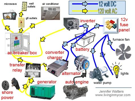 wiring diagram rv solar system page 2 pics about space