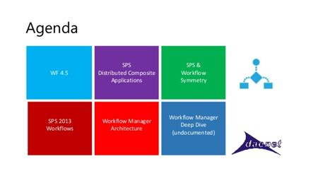 workflow persistence exle workflow manager 1 0 sharepoint 2013 workflows