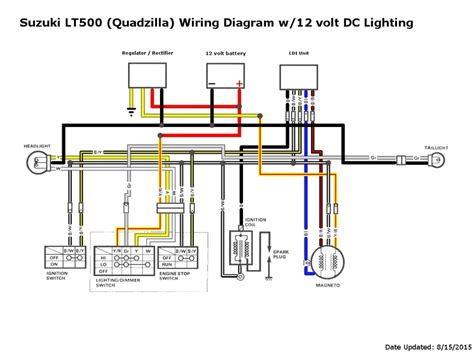 suzuki ltr 450 wiring diagram wiring diagram and