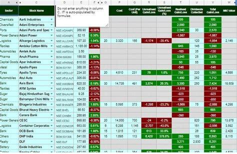 best portfolio tracker which one is the best portfolio tracker in india quora