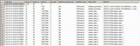 audit table design patterns sql server 2012 audit report generation stack overflow