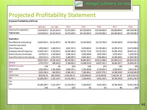 due diligence report template sle due diligence report