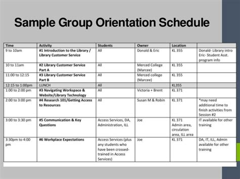employee training plan template excel free greenpointer