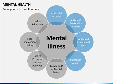 Mental Health Powerpoint Template Sketchbubble Psychiatric Powerpoint Template