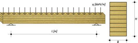 portata travi in legno dimensionamento di massima legno lamellare