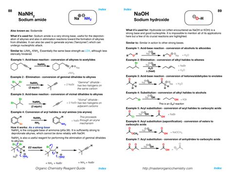 research paper on organic chemistry master organic chemistry study guides