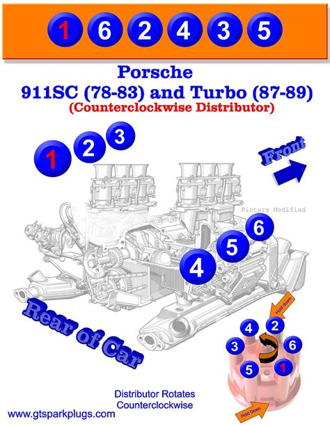 Ford 302 Firing Order by Diagram Ford 351w Firing Order Diagram