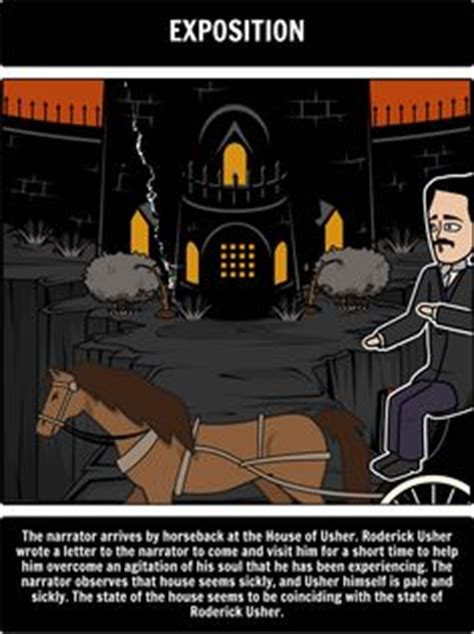 summary of the fall of the house of usher 1000 images about the fall of the house of usher on pinterest ushers edgar allan