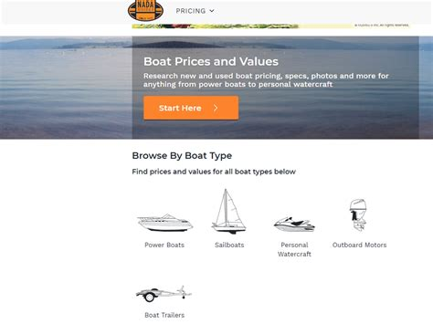 nada boat motors used price boat prices with nada guides boats