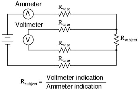 series resistance diagram two point and four point methods for measuring small resistances