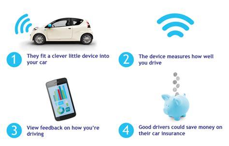 Do you want really cheap Car Insurance? Use Telematics