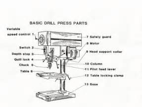 drill press parts diagram pictures to pin on pinsdaddy