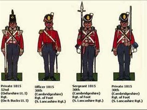 british empire infantry uniforms 1660 1897 youtube