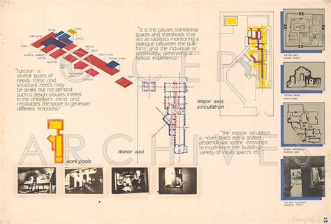 B V Doshi Sketches by Sangath Office Study Gujarat India Architectural