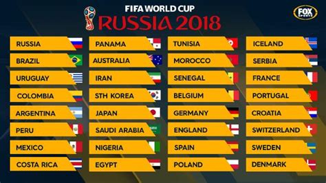 russia 2018 world cup 32 teams countries qualified pots