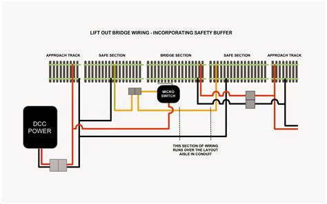 wiring diagrams for model railway 28 images ty s model