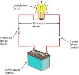 Electrical circuits series and parallel circuits ohms law