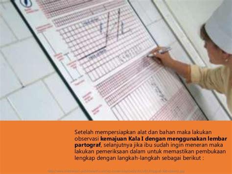 Sarung Cover Mesin Cuci 2 Tabung Kain Penutup Pelindung Anti Debu kb 2 analisa data dan pelaksanaan asuhan kebidanan pada ibu bersalin