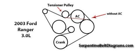 Fan Belt Jazz 2002 2007 Dan City 2003 2008 Terbaru diagram of 2009 honda accord serpentine belt diagram free engine image for user manual