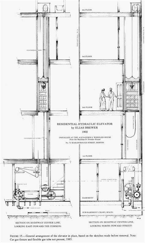 hydraulic lift section hydraulic lift drawing