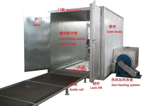 pco2850g gas powder coating oven aluminium coating oven baking oven buy powder coating oven