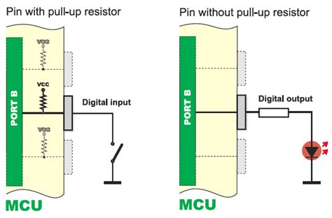 pull up resistor output microcontroller input output ports mikroelektronika