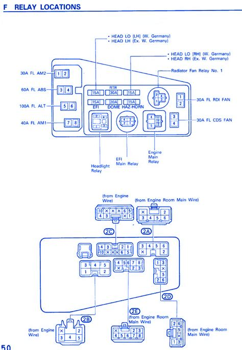 2005 toyota echo fuse box diagram wiring diagram with