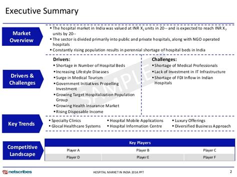 executive summary powerpoint template hospital market in india 2014 sle