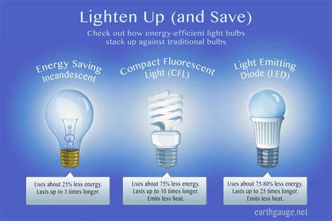 most energy efficient light bulbs most efficient light bulbs decoratingspecial com