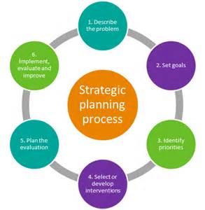 emergency management planning cycle emergency management planning cycle diagram emergency