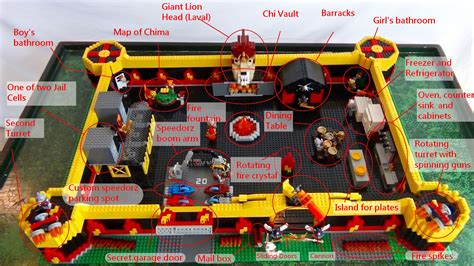 Red Dining Room Set by Lego Chima Big Box Challenge Our Fort Rextechs