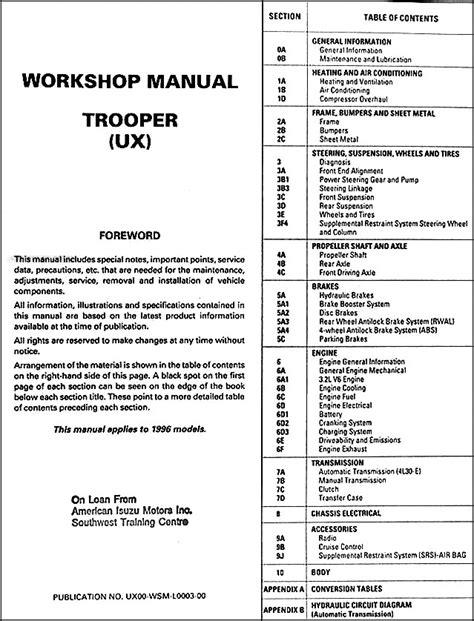 1996 isuzu trooper repair shop manual original 1996 isuzu trooper repair shop manual original