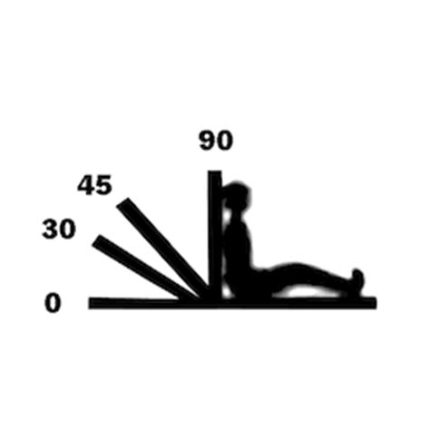 elevate head of bed preoxygenation and apneic oxygenation r e b e l em