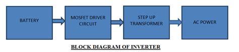 inverter block diagram working simple 100w inverter circuit diagram and its working