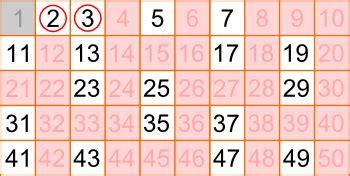 tavola dei multipli crivello di eratostene