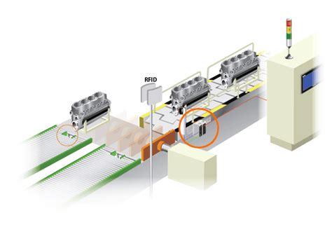 S Autonics Arm Di08p 4s ard di08n 4s npn 10 28vdc 10ma point converter ard