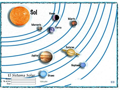 imagenes con movimiento como se llaman fichas sobre el sistema solar laclasedeptdemontse