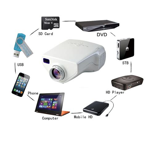 Best Price Projector X1c Mini lcd digital tv home theater projector multimedia mini led