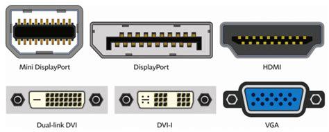 Cable Connection Dvd Component 2m Kabel Rca Kabel Av 2 Meter hdmi vs displayport vs dvi vs vga every connection