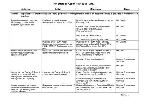 human resource strategy examples  examples
