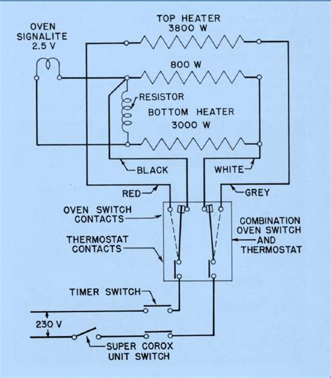 Antique Oven Thermostat Wiring Wiring Library