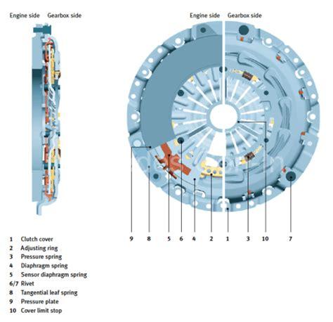 mercedes vito w638 wiring diagram mercedes auto parts