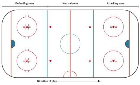 talking puck hockey 101