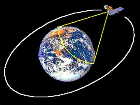 principles of remote sensing centre for remote imaging