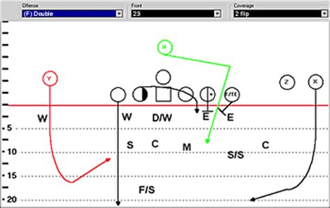 football play diagram software football plays draw offense defense coach s office