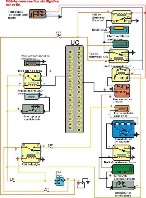 eletromecanicas e curso automotivo curso livre aos